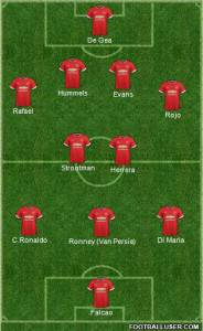 Top 11 Manchester United