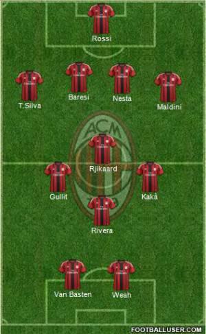 1129400_AC_Milan