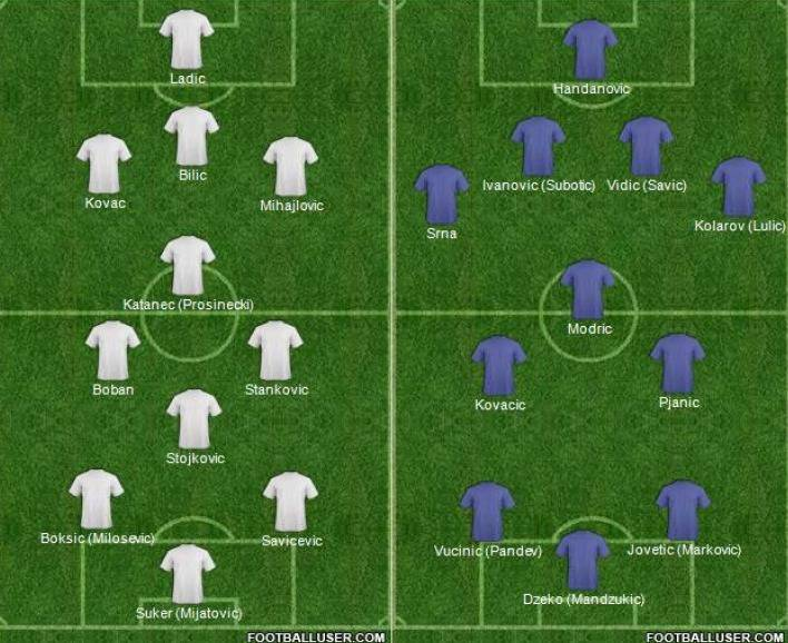 Top 11 ex Jugoslavia