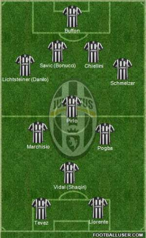 Top 11 Juventus