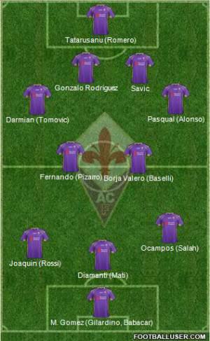 Top 11 Fiorentina
