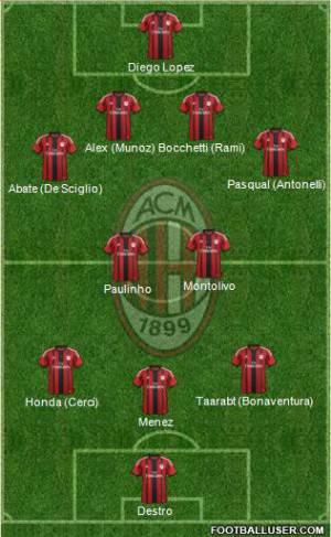 Top 11 Milan ok