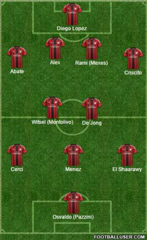 top11milanspalletti