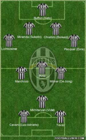 1206011_Juventus