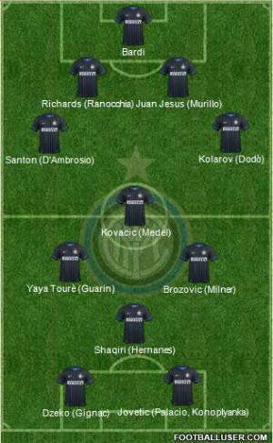Top 11 Inter