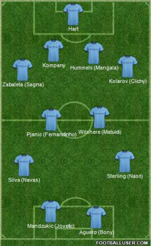 Top 11 Manchester City