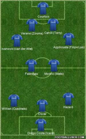 Top 11 Chelsea
