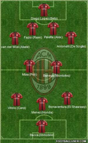 Top 11 Milan