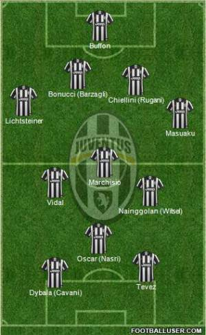 1252538_Juventus