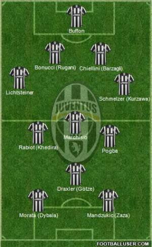 1299866_Juventus
