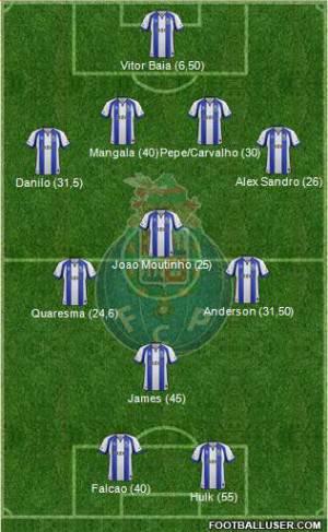 Top 11 Porto