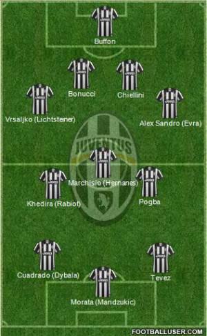 1347001_Juventus