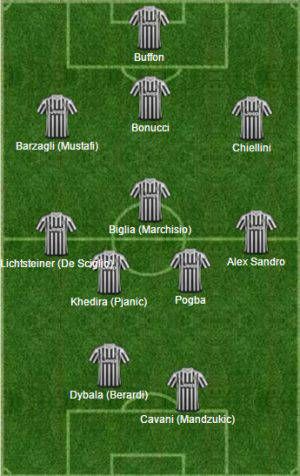 La Juventus con Cavani