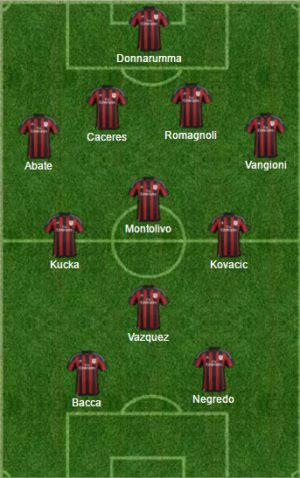 Kovacic Milan