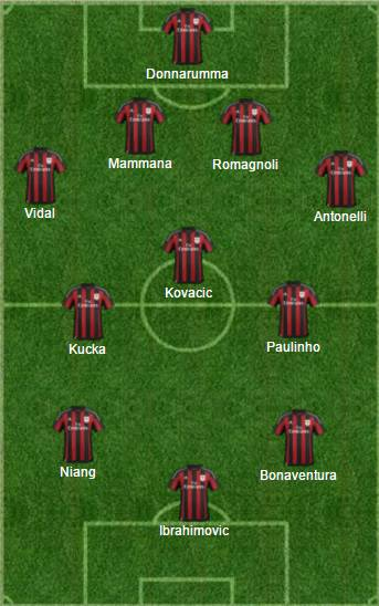 Il Milan con Ibrahimovic