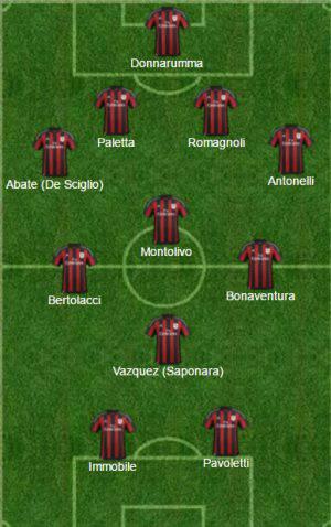 Milan italiano
