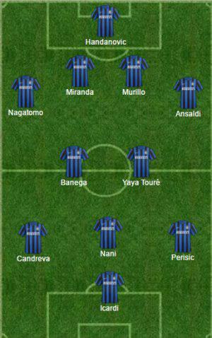 Top 11 Inter con Candreva