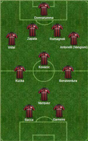 Milan con Emery