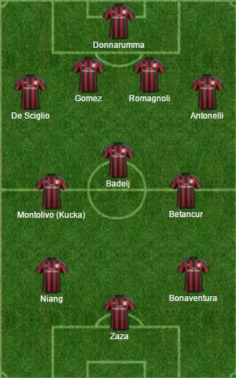 Milan con Betancur