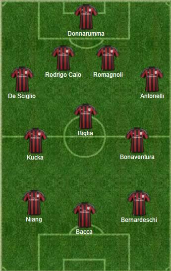 Milan con Biglia