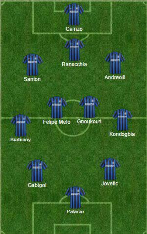 Cessioni Inter