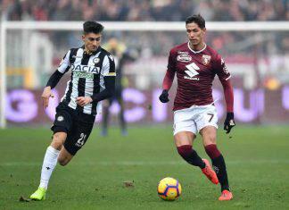 Calciomercato Udinese Roma Pussetto