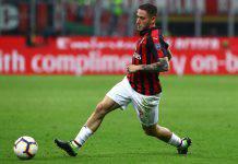 Calciomercato Milan Calabria