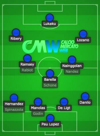 Calciomercato Serie A, la Top 11