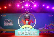 Euro 2020 Coronavirus